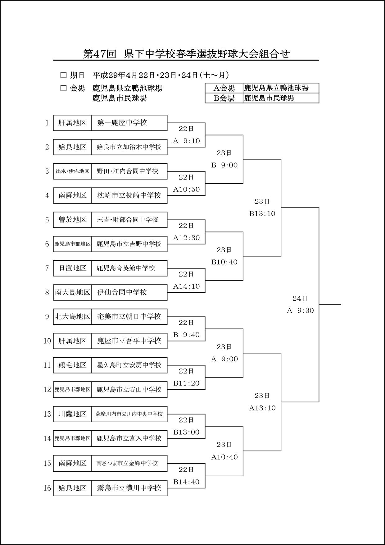 ▽【組合せ】第47回県下中学校春季選抜軟式野球大会組合せ