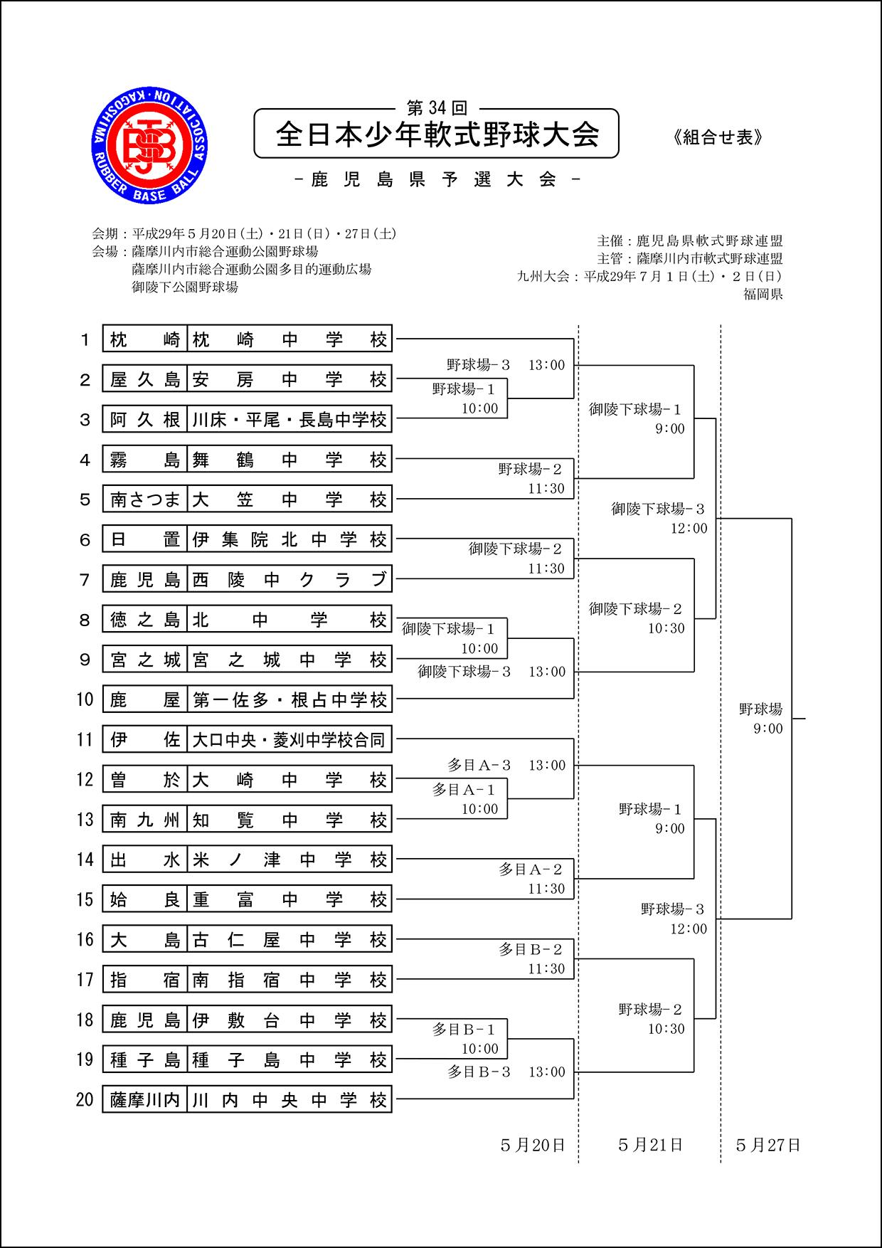 【組合せ】第34回全日本少年軟式野球大会県大会組合せ