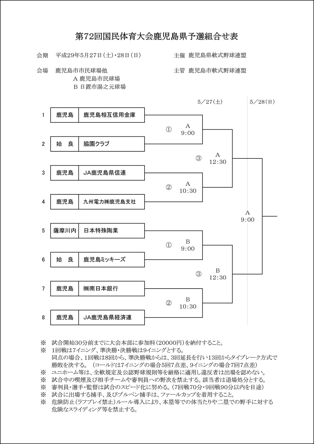 【組合せ】第72回国民体育大会県予選組合せ