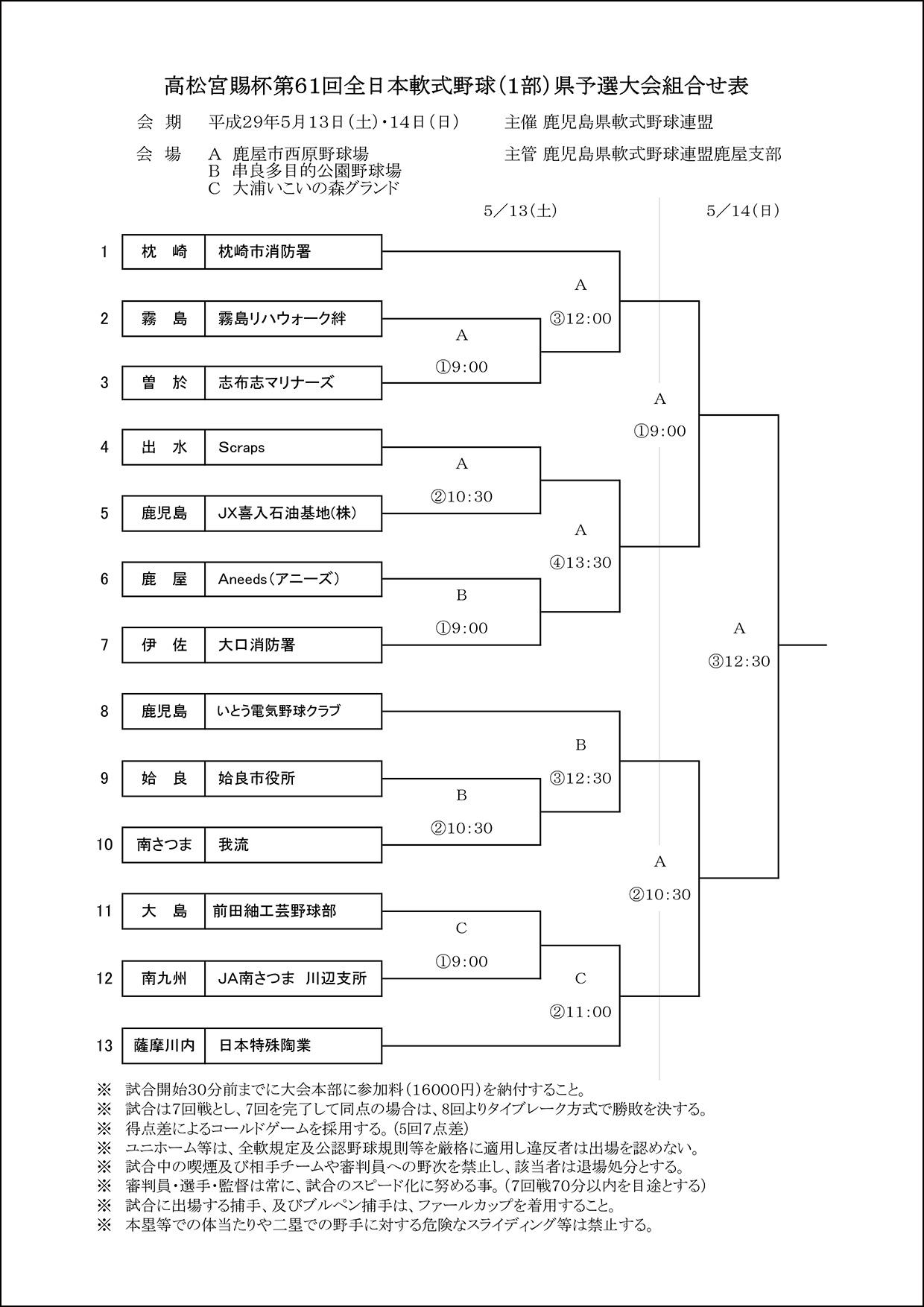▽【組合せ】高松宮賜杯第61回全日本軟式野球(1部)県予選大会組合せ表