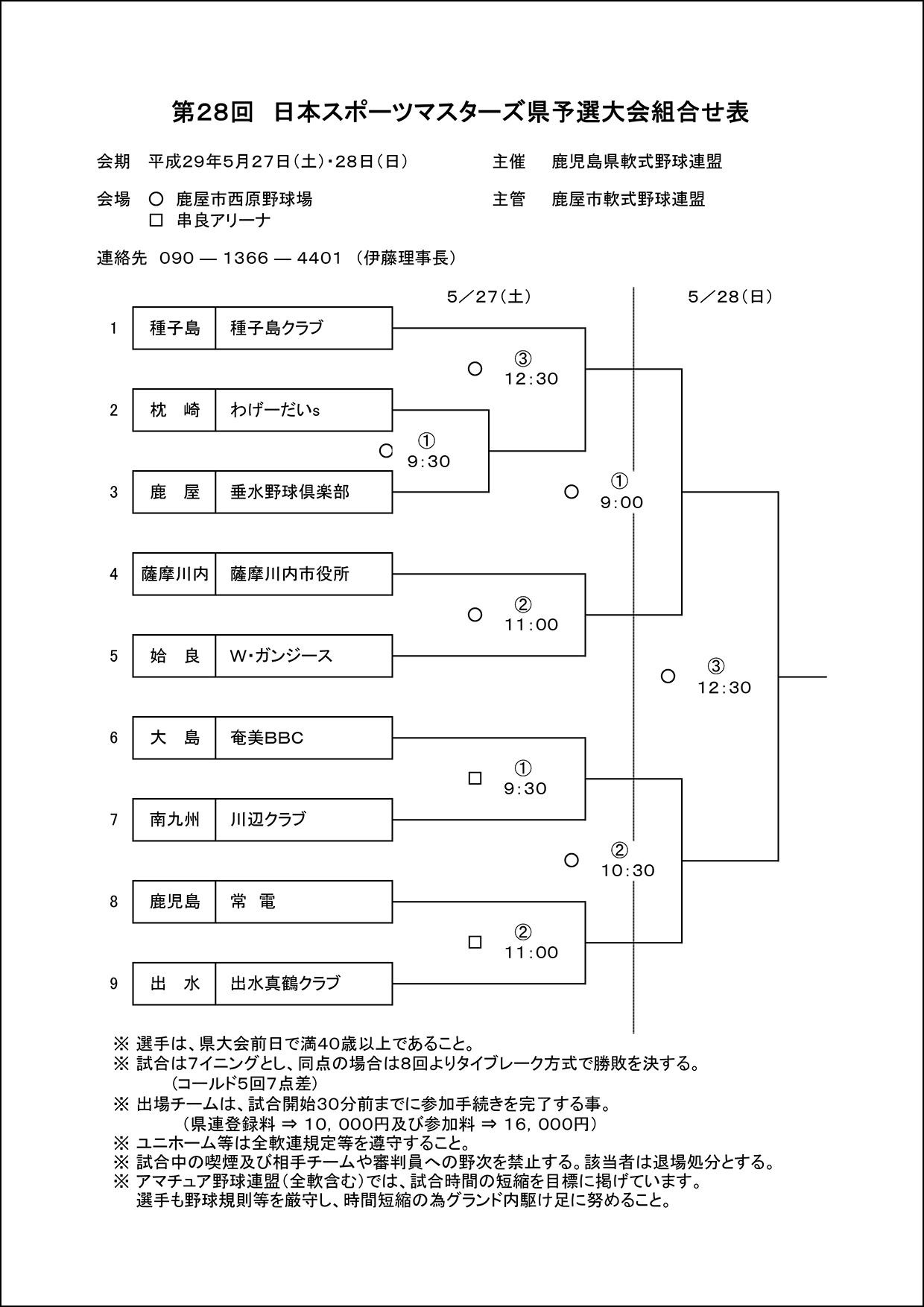 【組合せ】第28回日本スポーツマスターズ大会組合せ