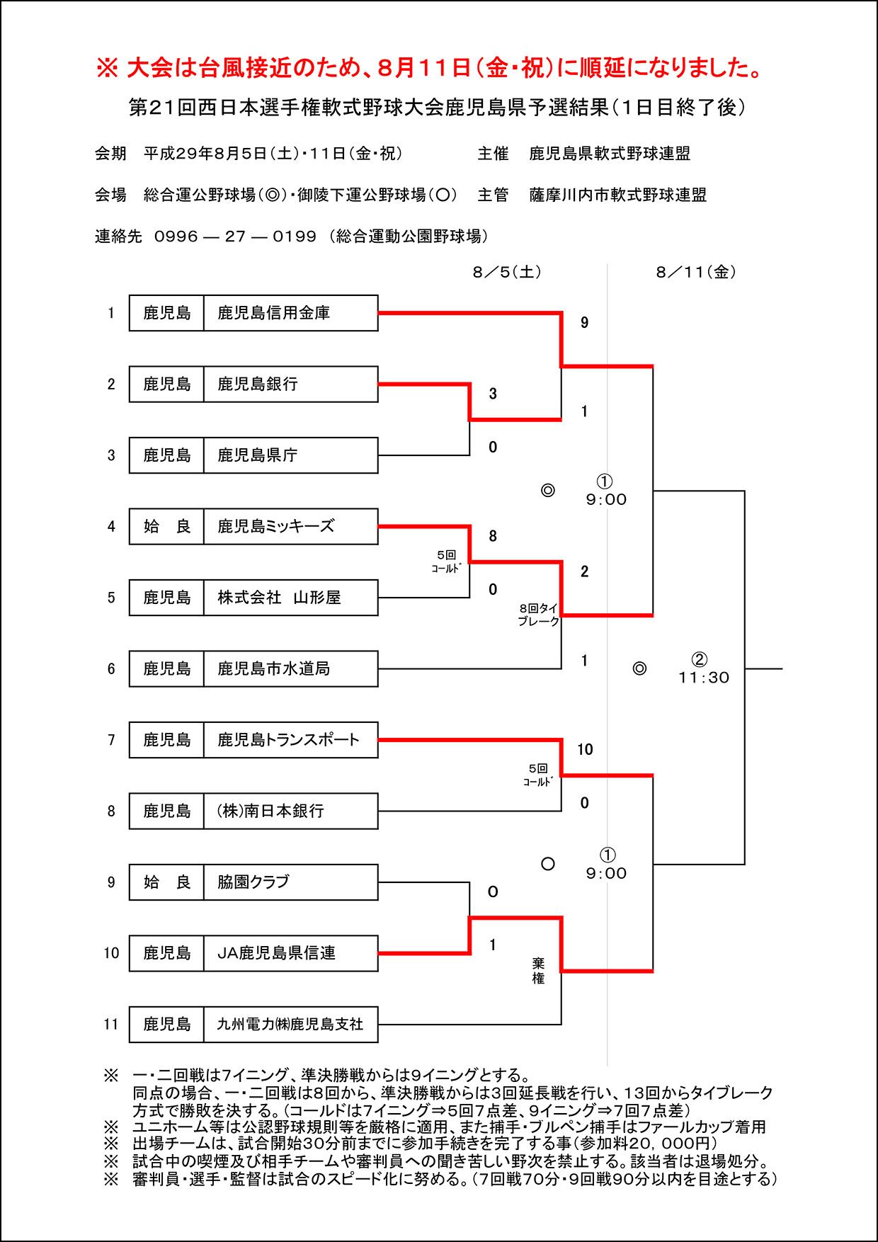 【1日目終了】第21回西日本選手権軟式野球大会鹿児島県予選結果