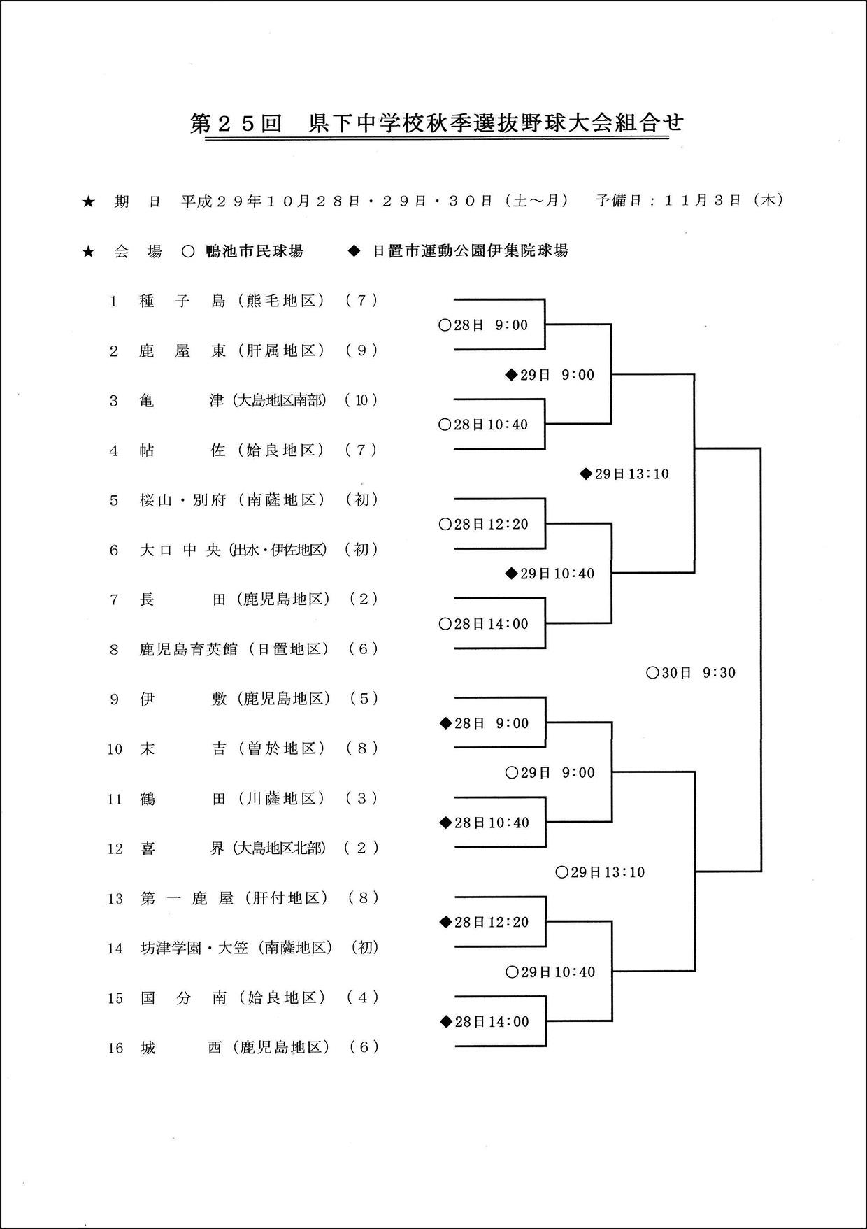 【組合せ】第25回県下中学校秋季選抜野球大会組合せ