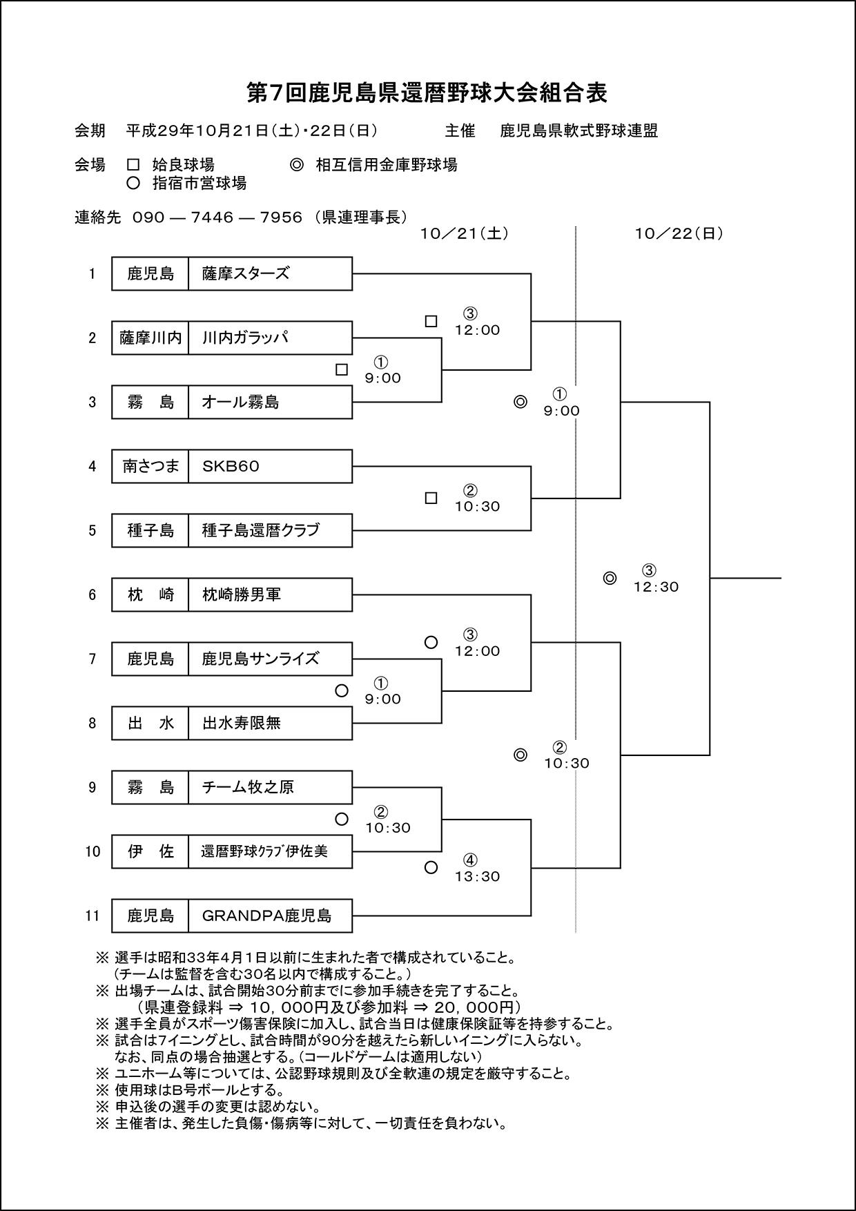 【組合せ】第7回鹿児島県還暦野球大会組合表