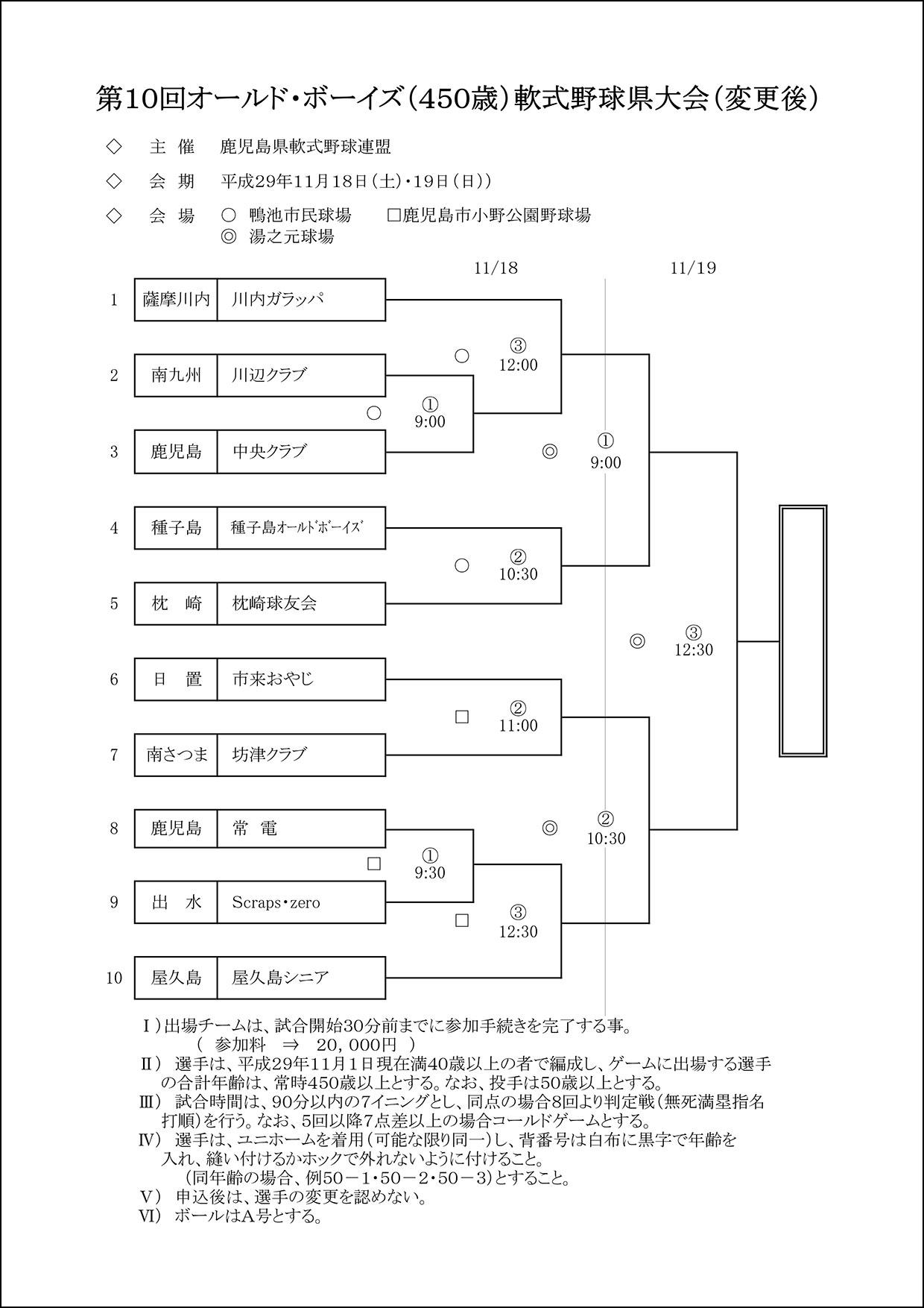 【日時場所変更】第10回オールド・ボーイズ(450歳)軟式野球県大会