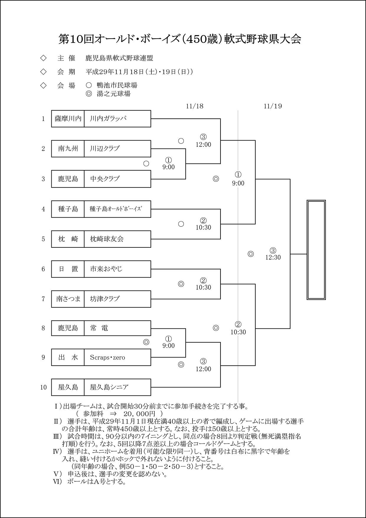 【組合せ】第10回オールド・ボーイズ(450歳)軟式野球県大会