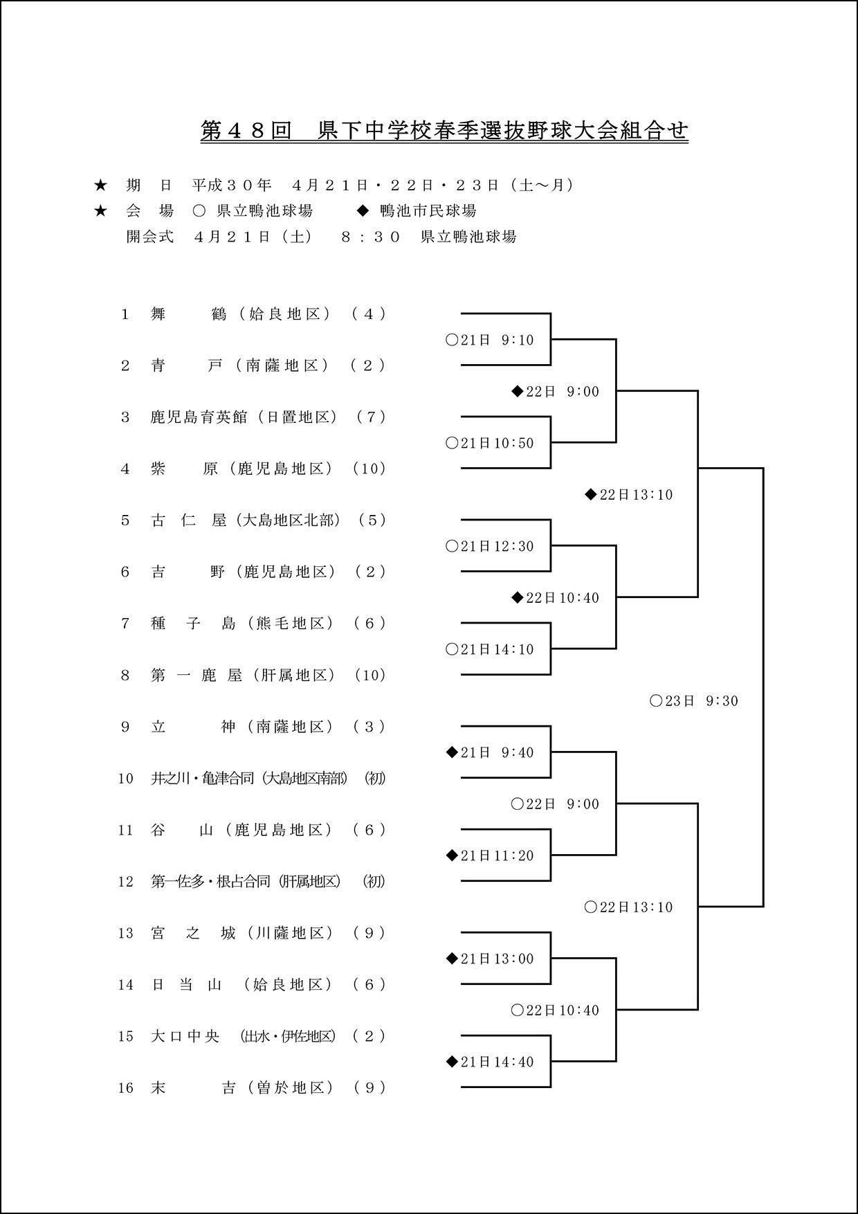 【組合せ】第48回県下中学校春季選抜野球大会