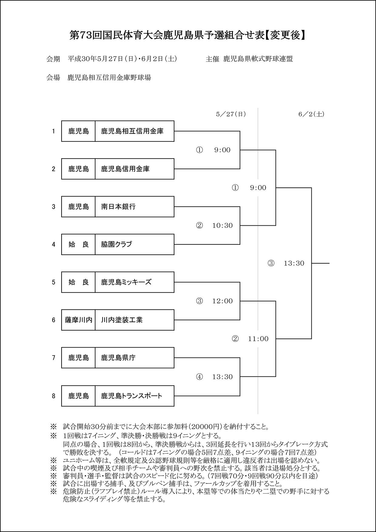 ▽【変更後】第73回国民体育大会鹿児島県予選組合せ表