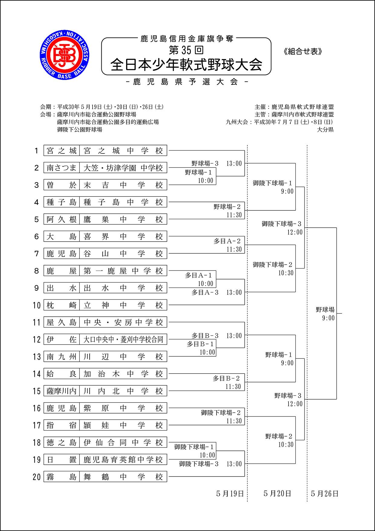 【組合せ】第35回全日本少年軟式野球大会