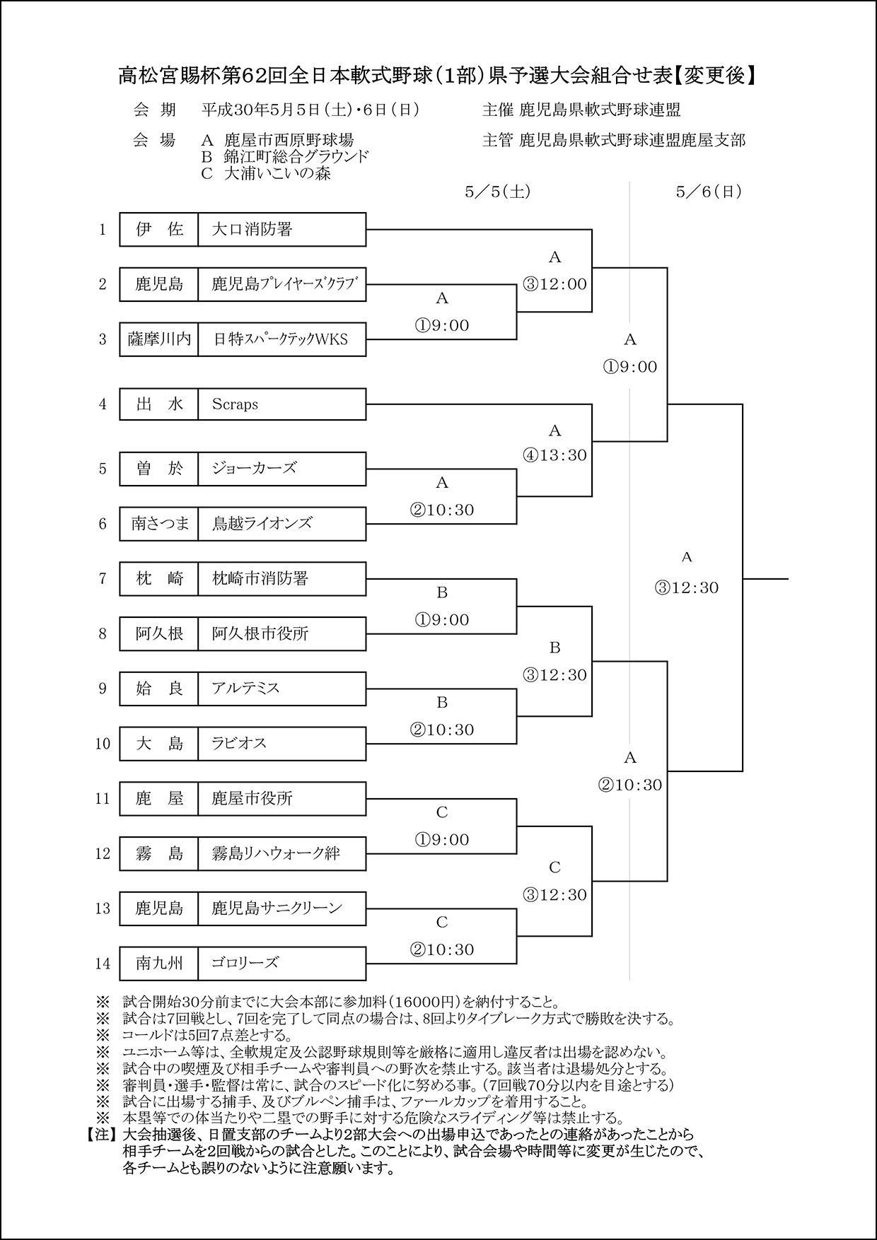 【5/2変更有】高松宮賜杯第62回全日本軟式野球(1部)県予選大会