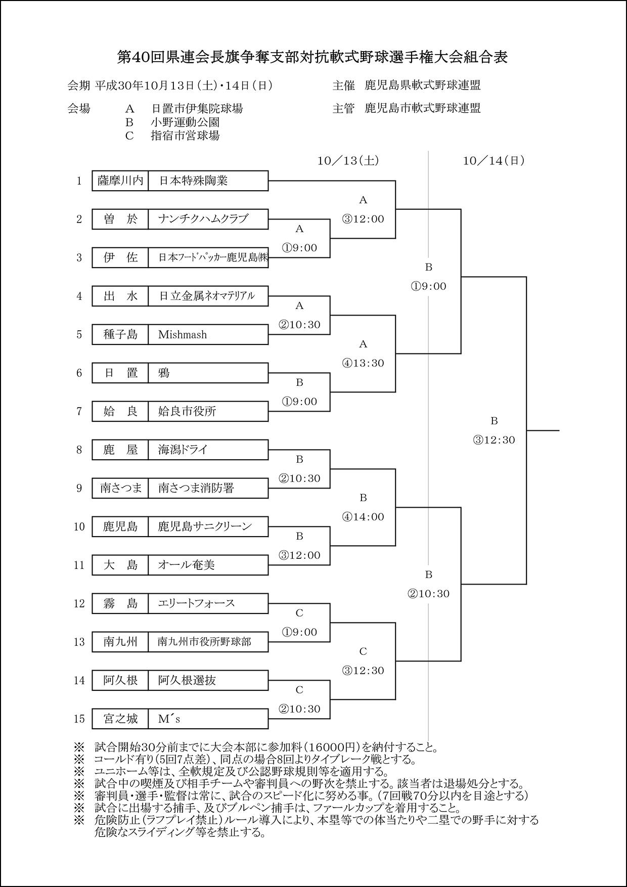 【組合せ】第40回県連会長杯軟式野球大会