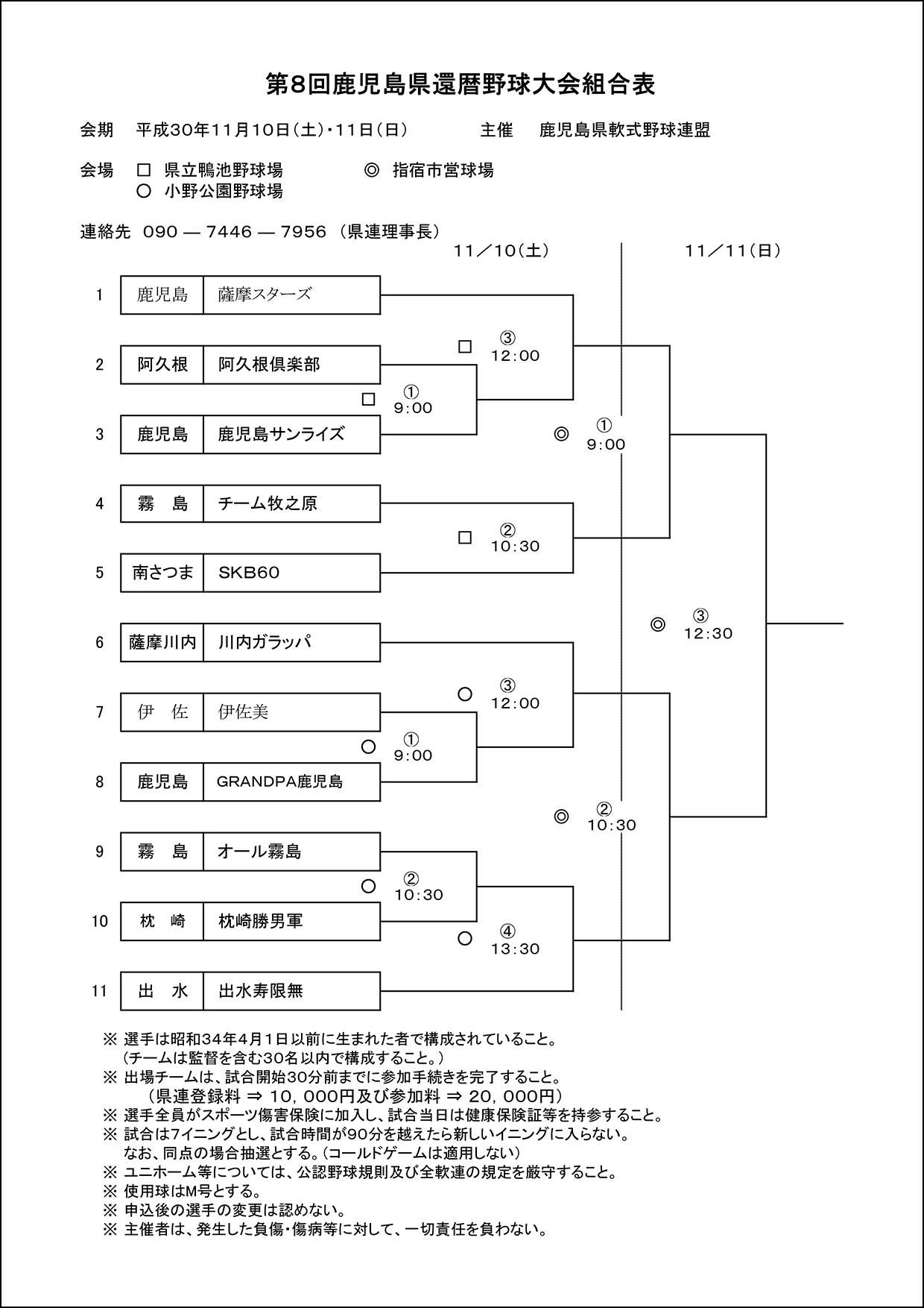 【組合表】第8回鹿児島県還暦野球大会