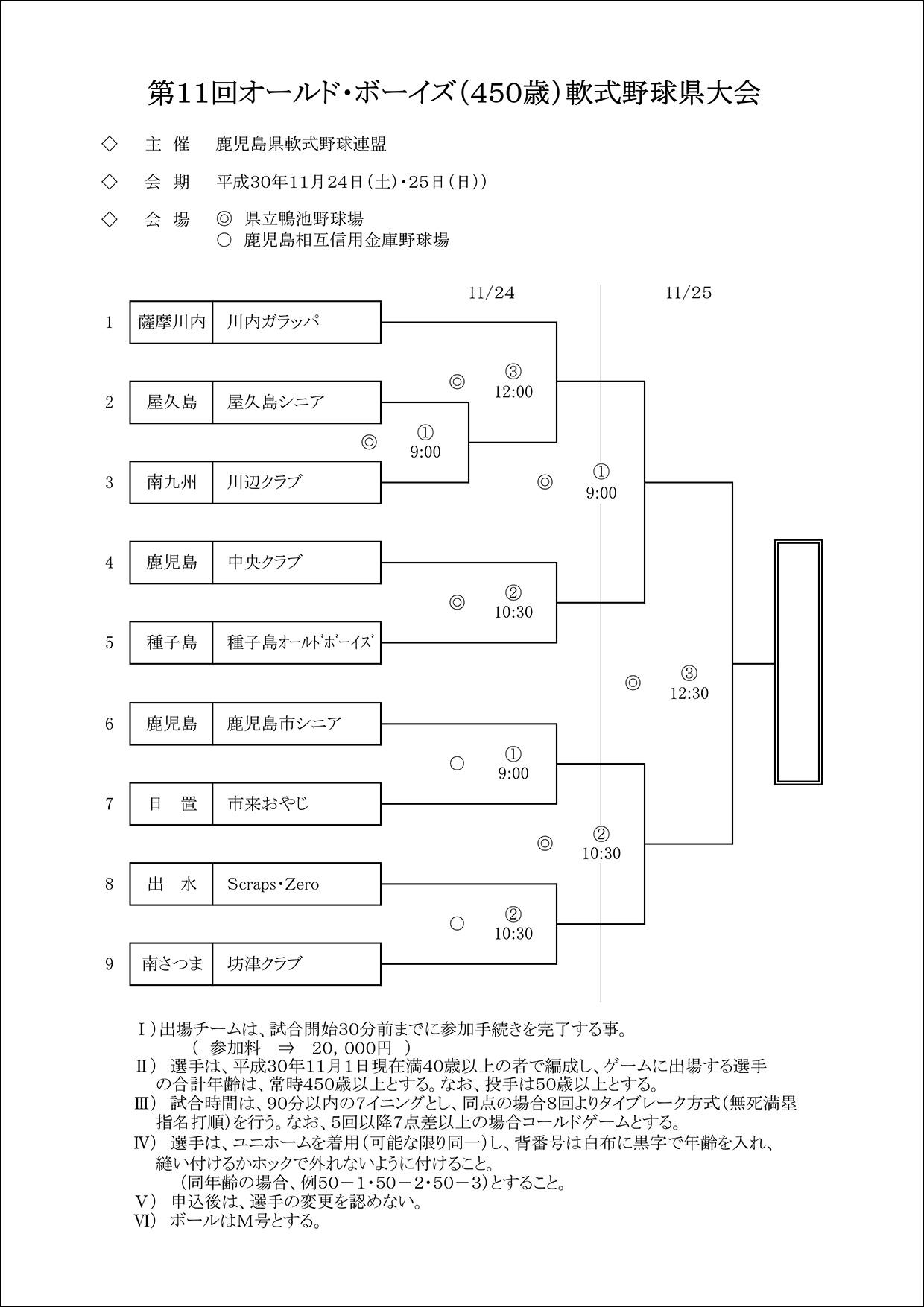 【組み合わせ】第11回オールドボーイズ大会