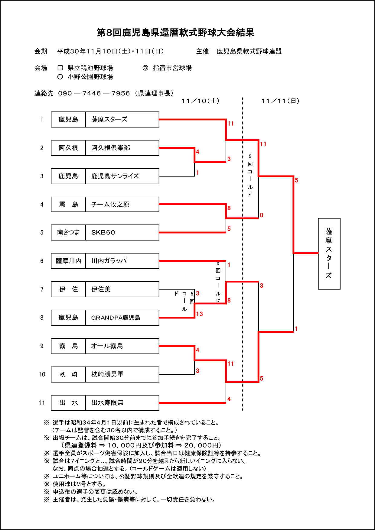 【11/11結果】第8回県還暦軟式野球大会結果