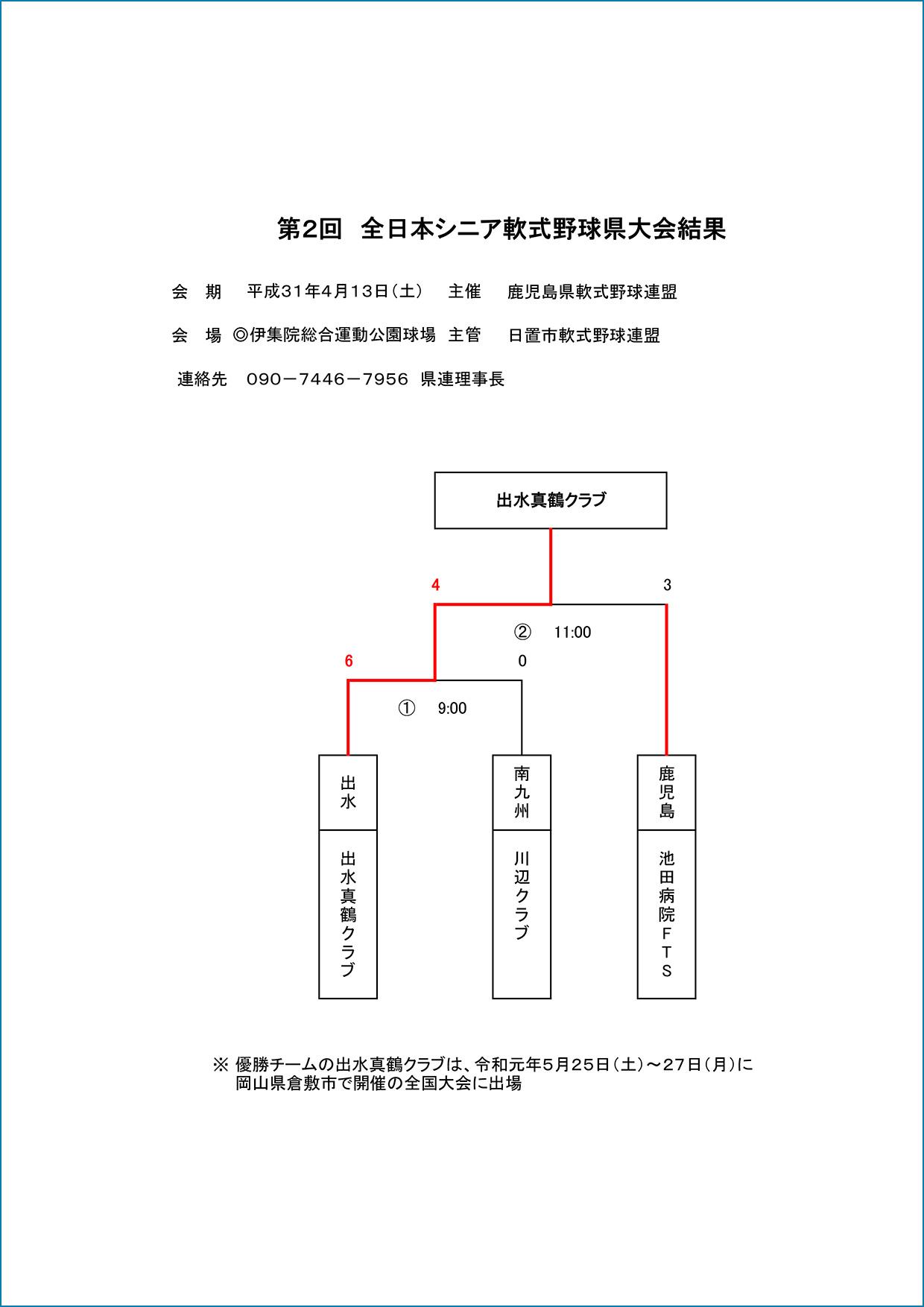 【結果】第2回全日本シニア大会