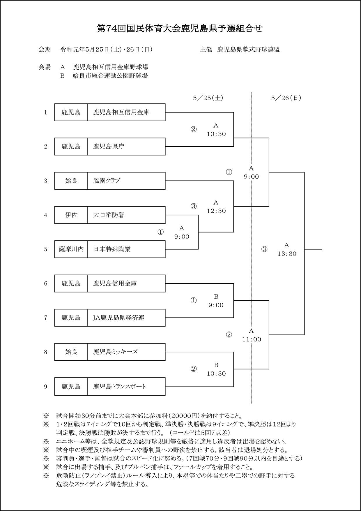 【組合せ】第74回国民体育大会鹿児島県予選