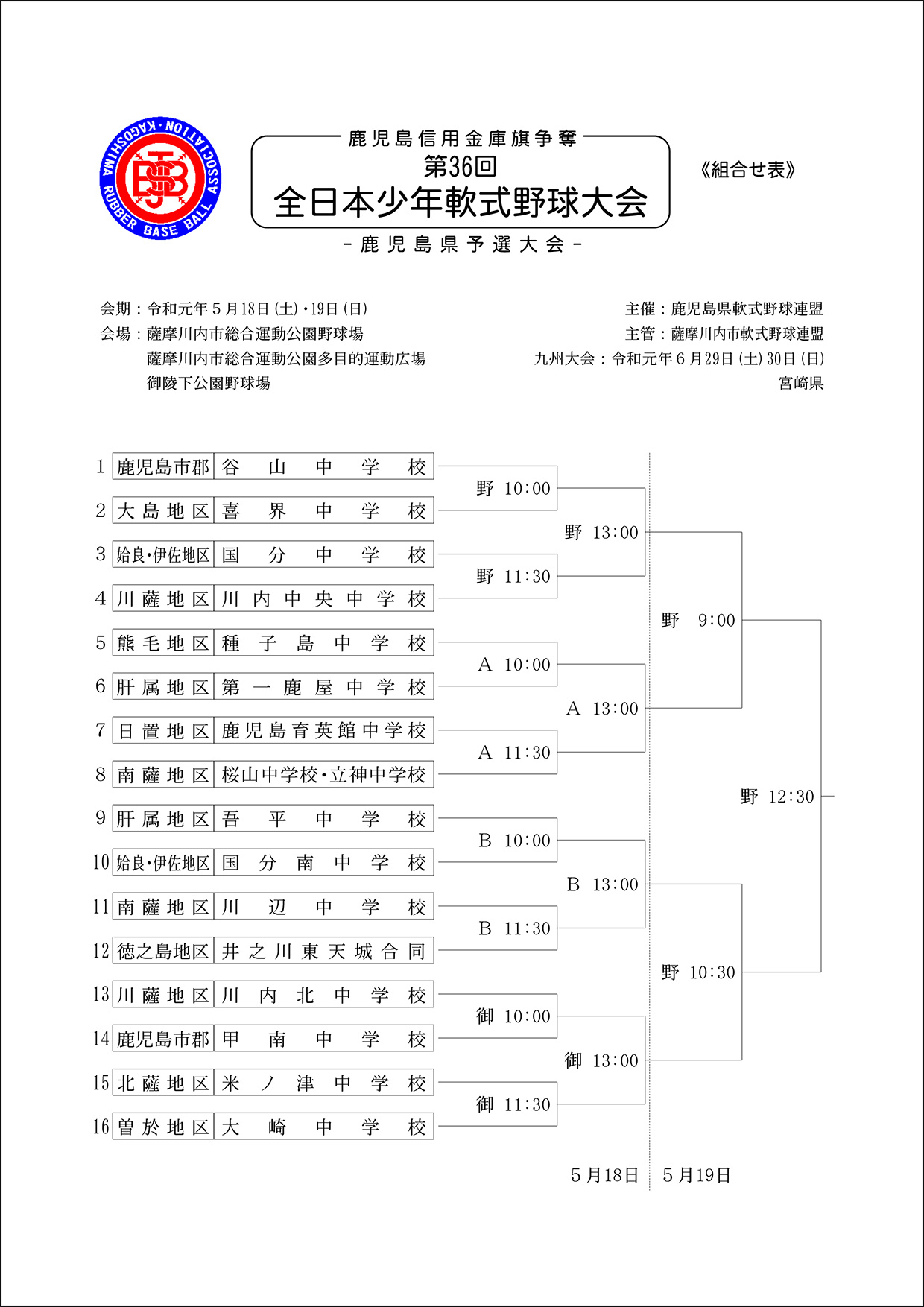 第36回全日本少年軟式野球大会
