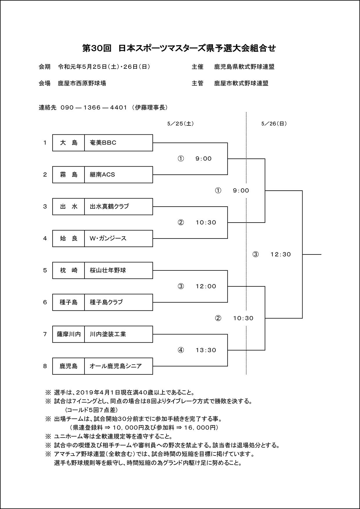 【組合せ】第30回日本スポーツマスターズ