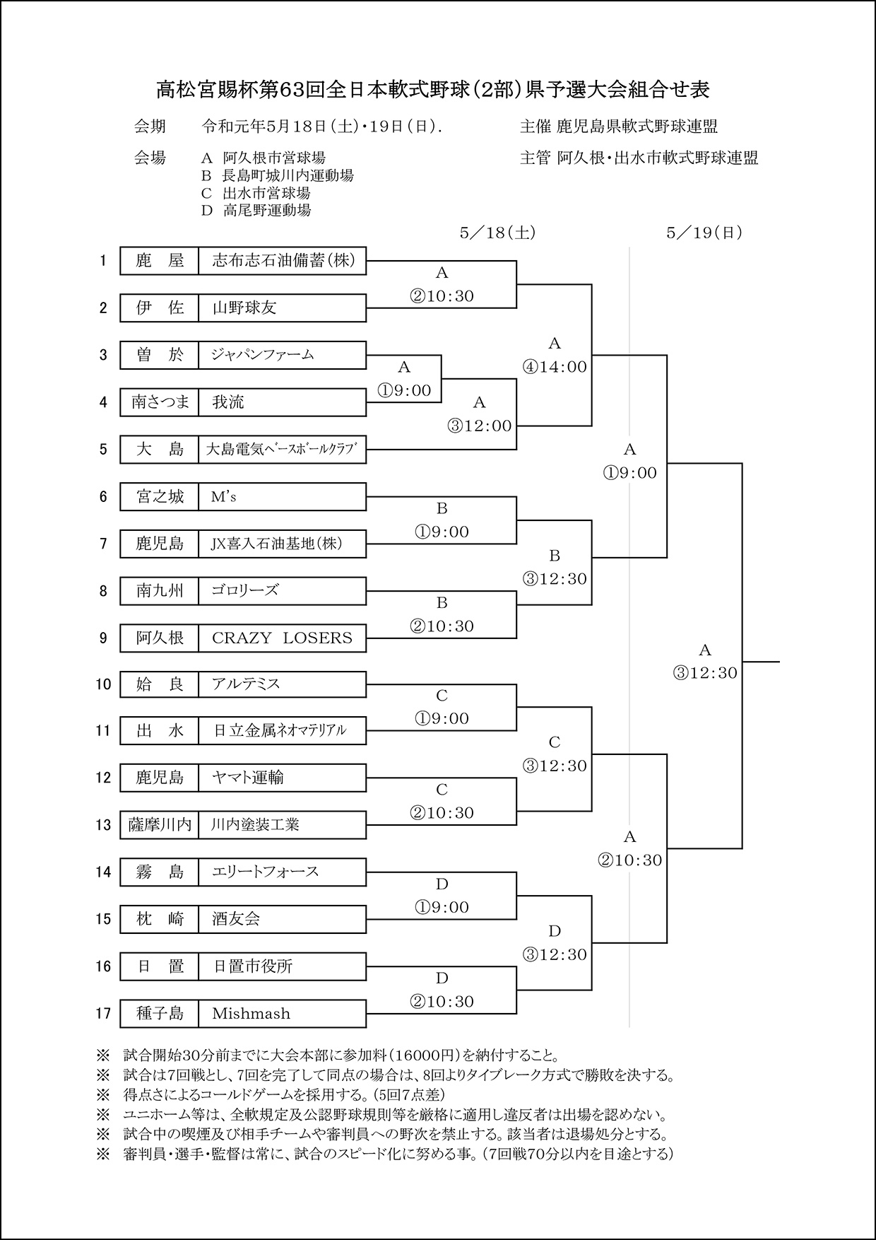 【組合せ】高松宮賜杯第63回全日本軟式野球(2部)県予選大会