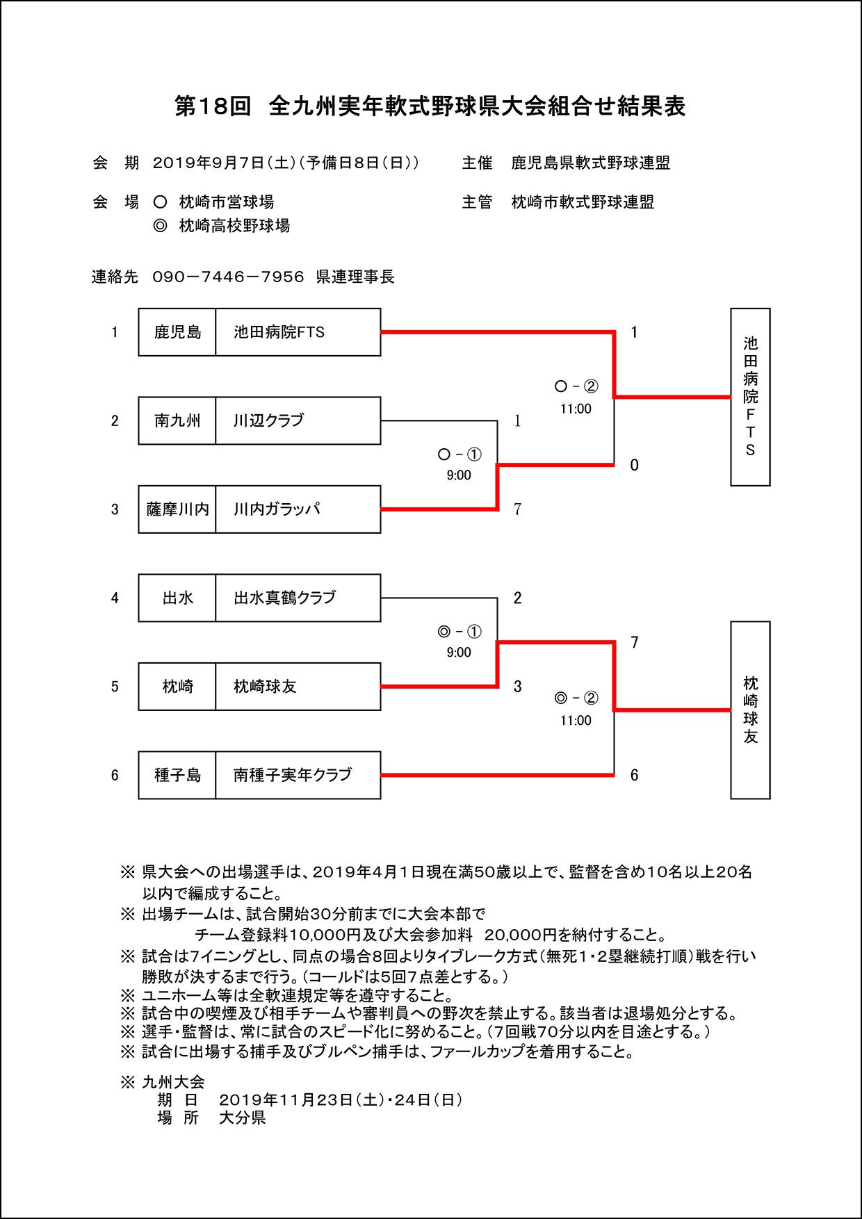【結果】第18回九州実年県大会