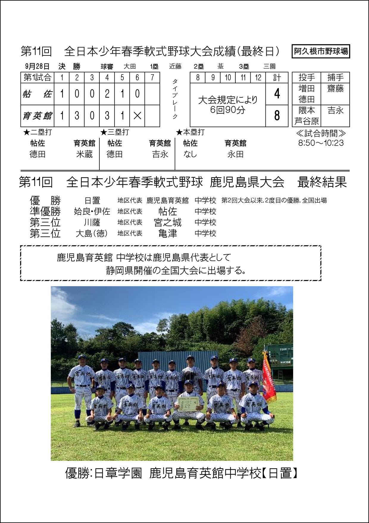 【結果】第11回全日本少年春季軟式野球大会県予選