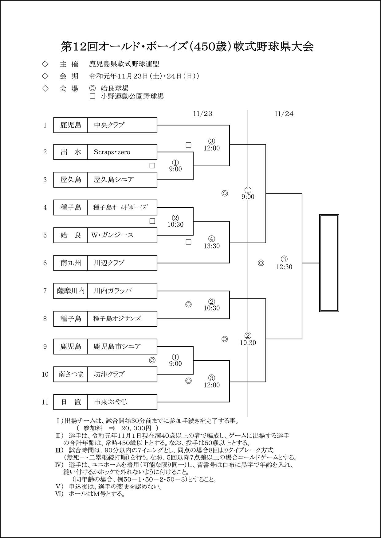 【組合せ】第12回オールド・ボーイズ(450歳)軟式野球県大会