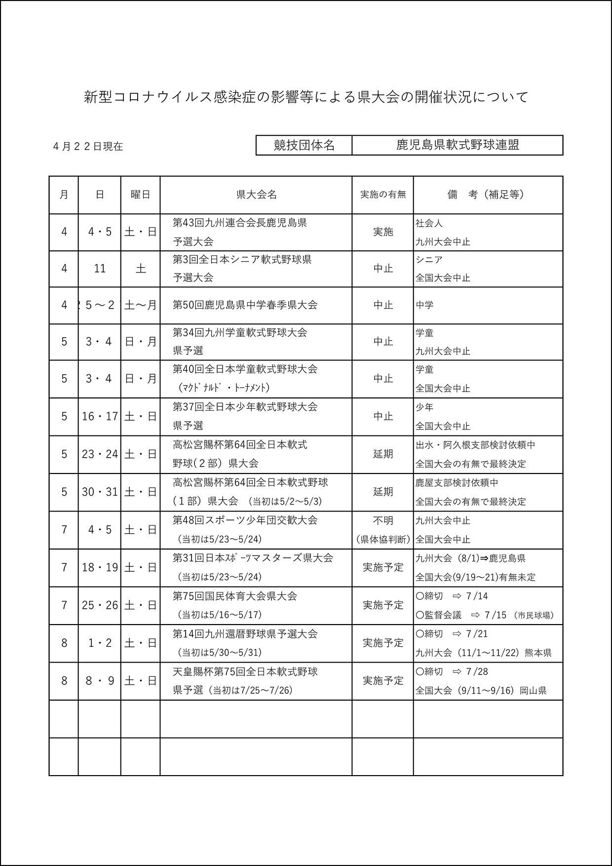 【通知】県連大会の日程変更等について