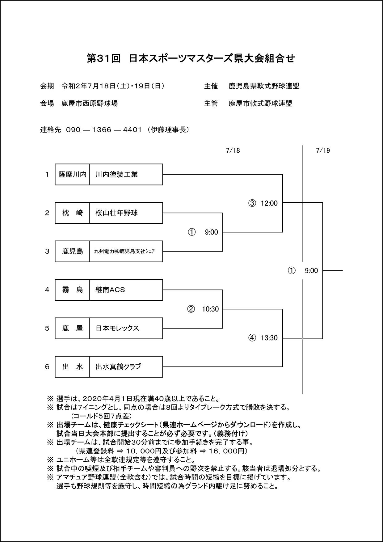 第31回日本スポーツマスターズ県大会組合せ