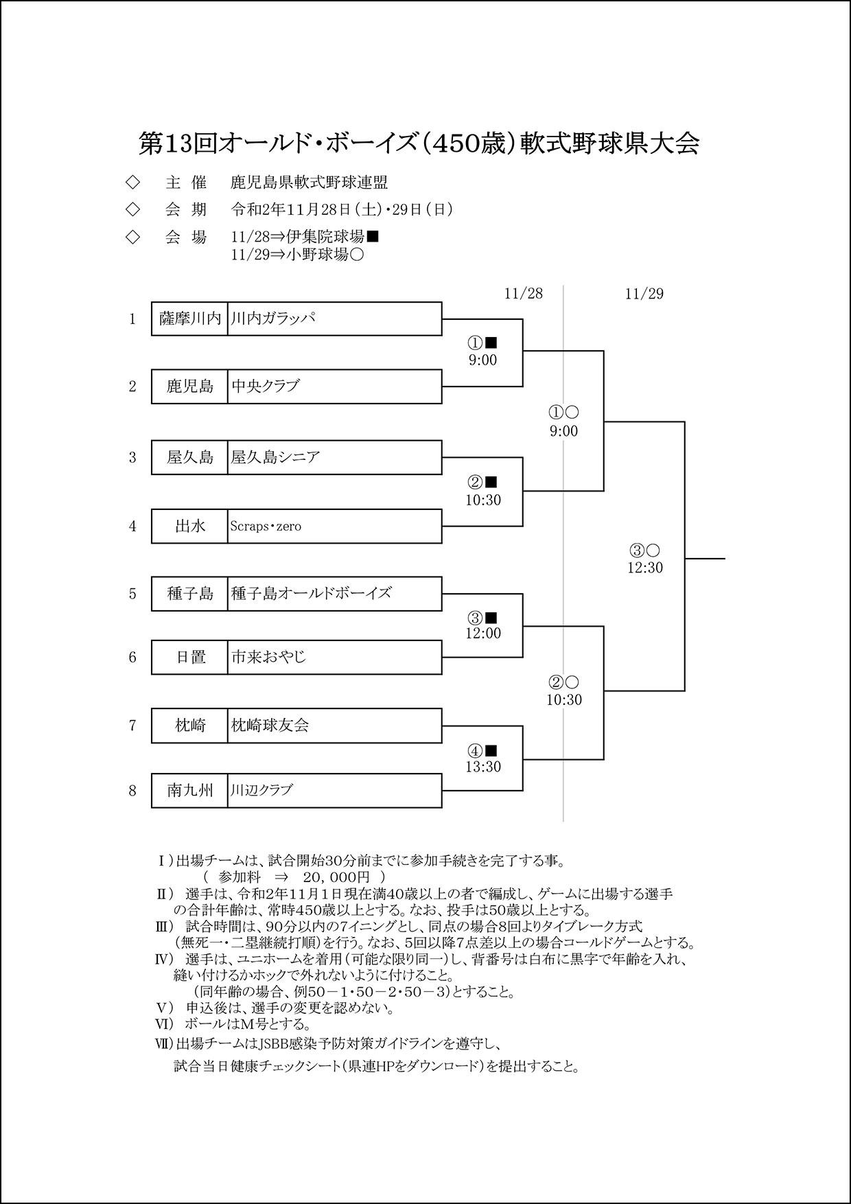 【組合せ】第13回オールド・ボーイズ(450歳)軟式野球県大会
