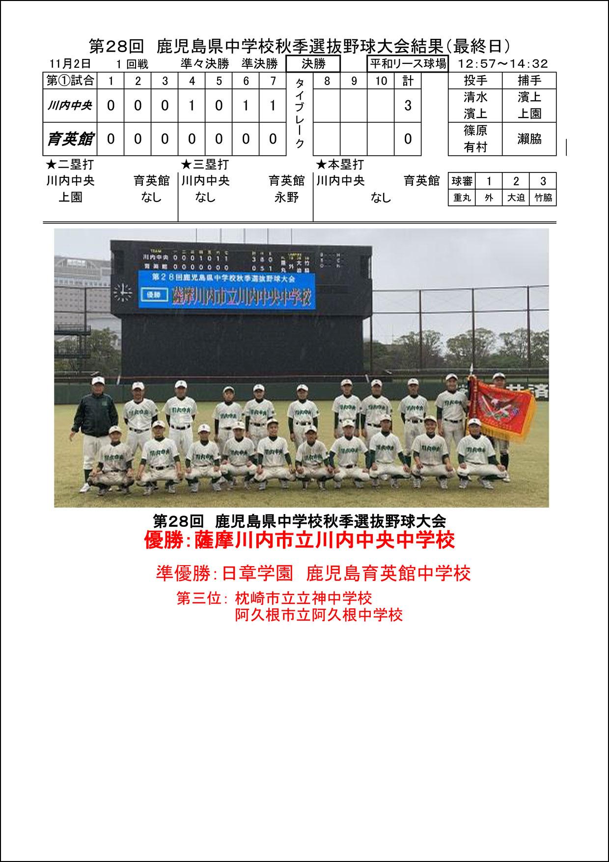 【結果】第28回県下中学校秋季選抜野球大会
