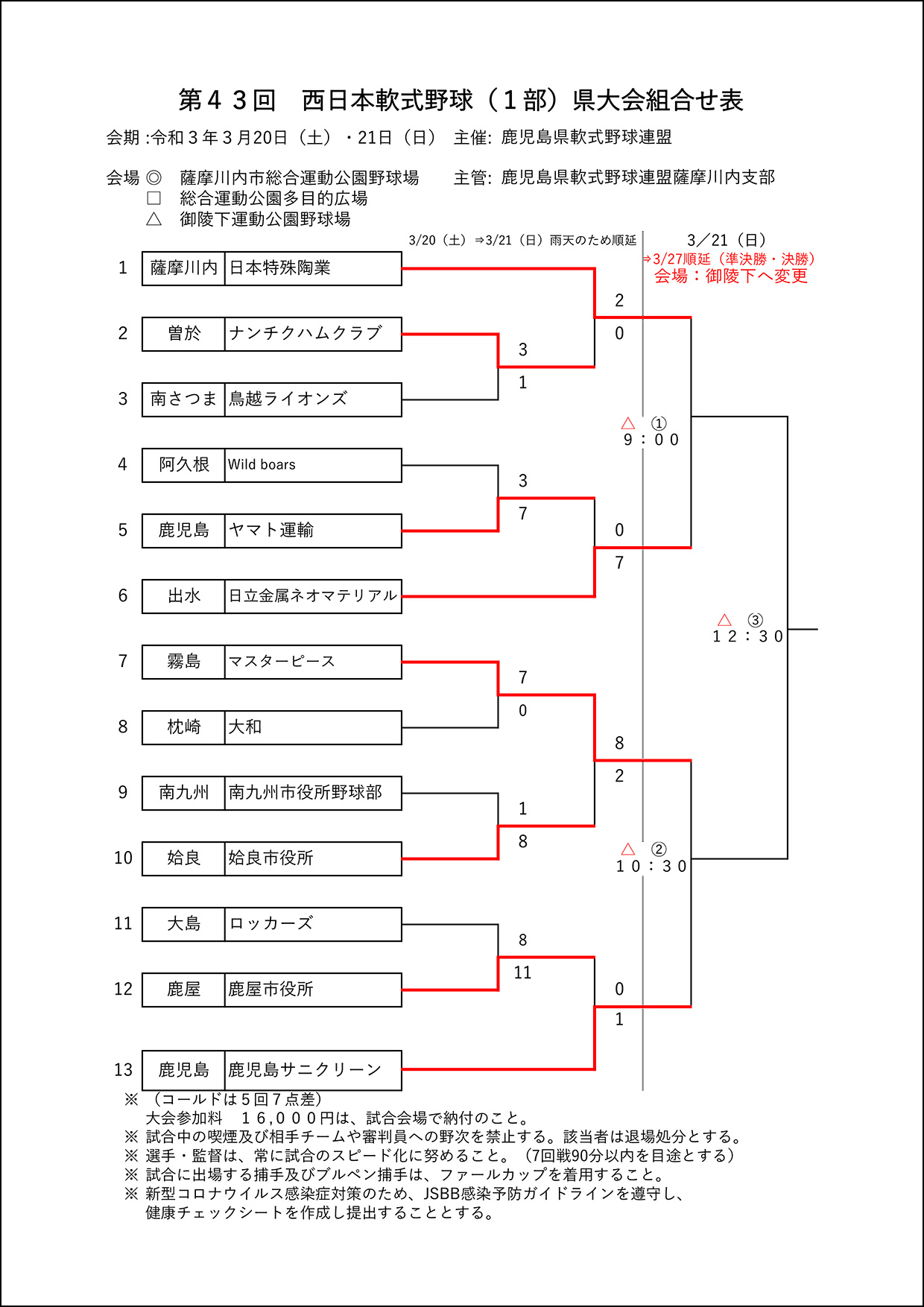 【途中経過】第43回西日本軟式野球(1部)県大会
