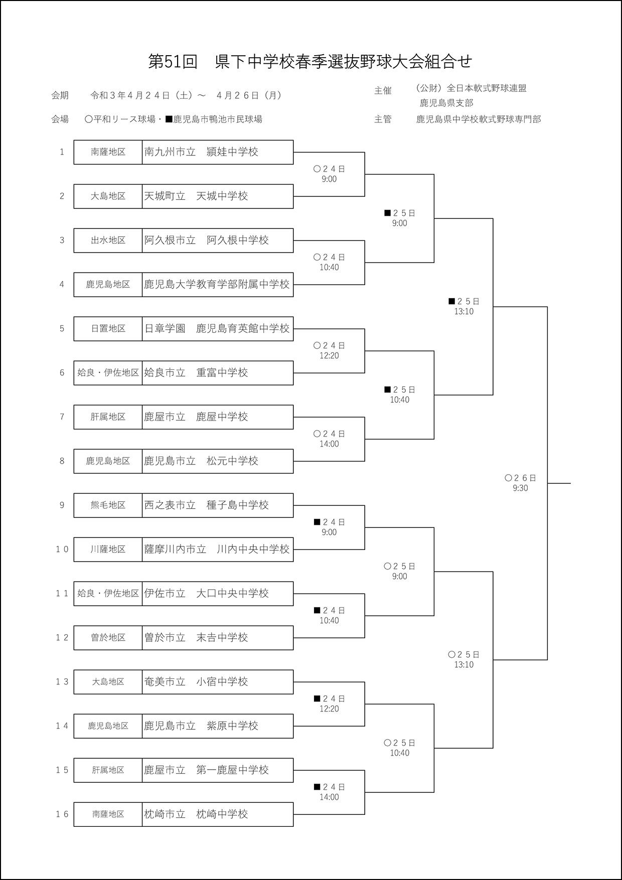 【組合せ】第51回県下中学校春季選抜野球大会