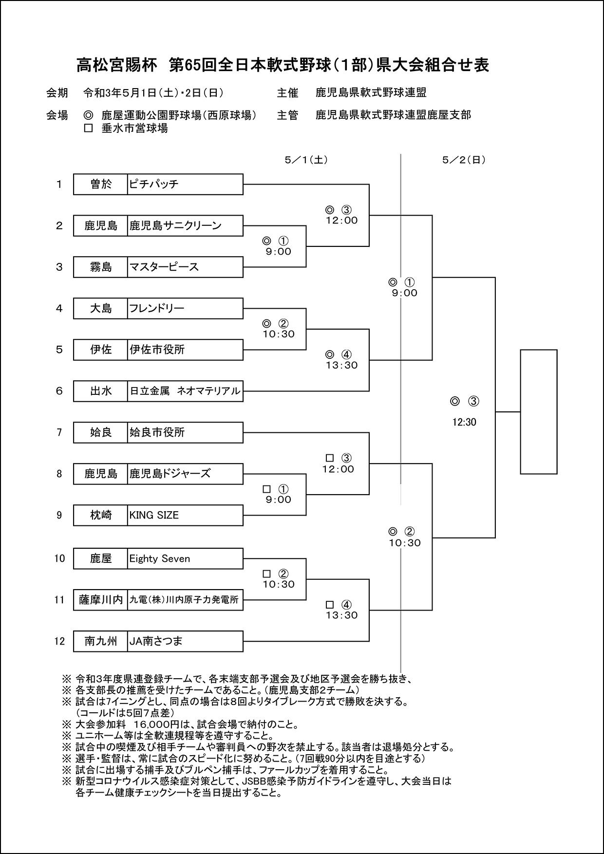 【組合せ】高松宮賜杯第65回全日本軟式野球(1部)県大会