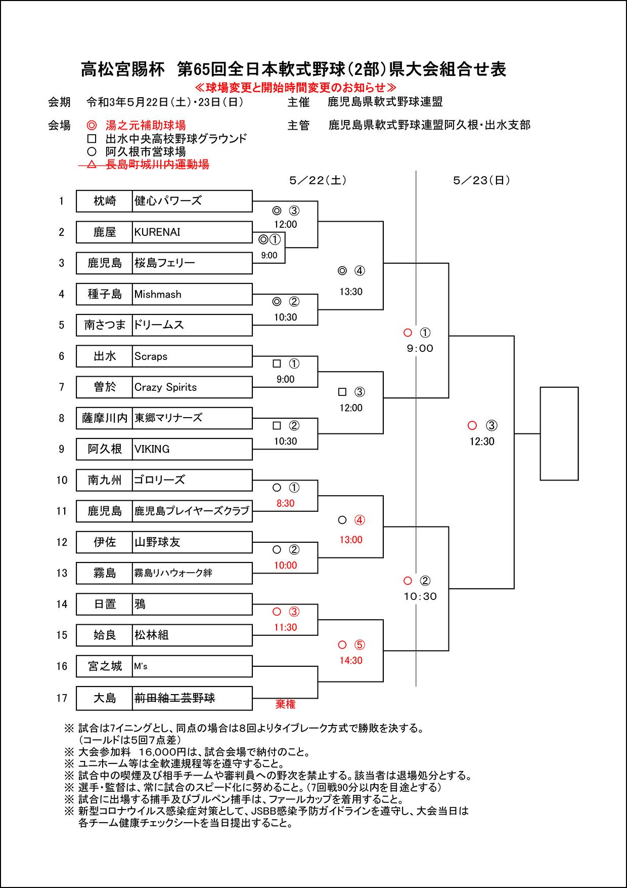 【変更】高松宮賜杯 第65回全日本軟式野球(2部)県大会