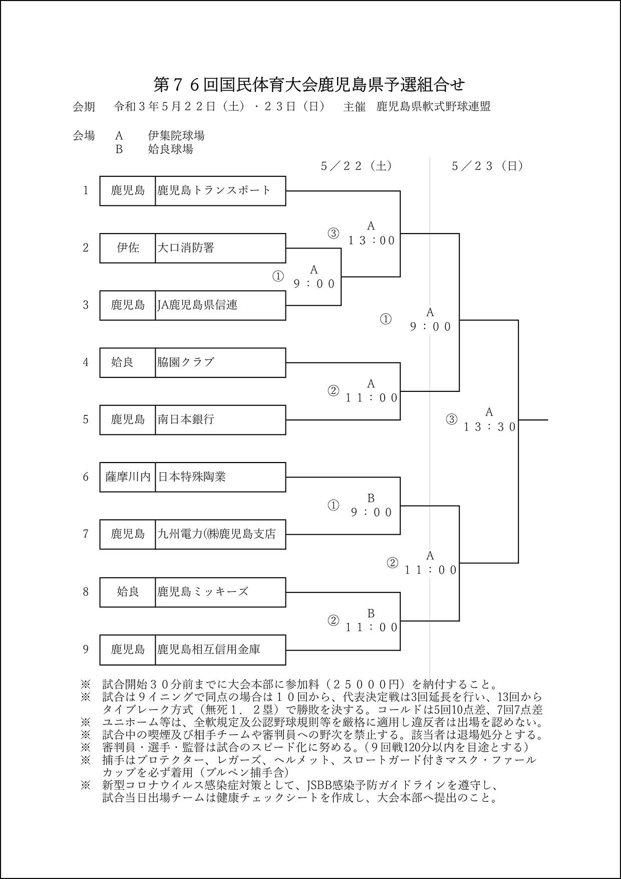 【組合せ】第76回国民体育大会鹿児島県予選