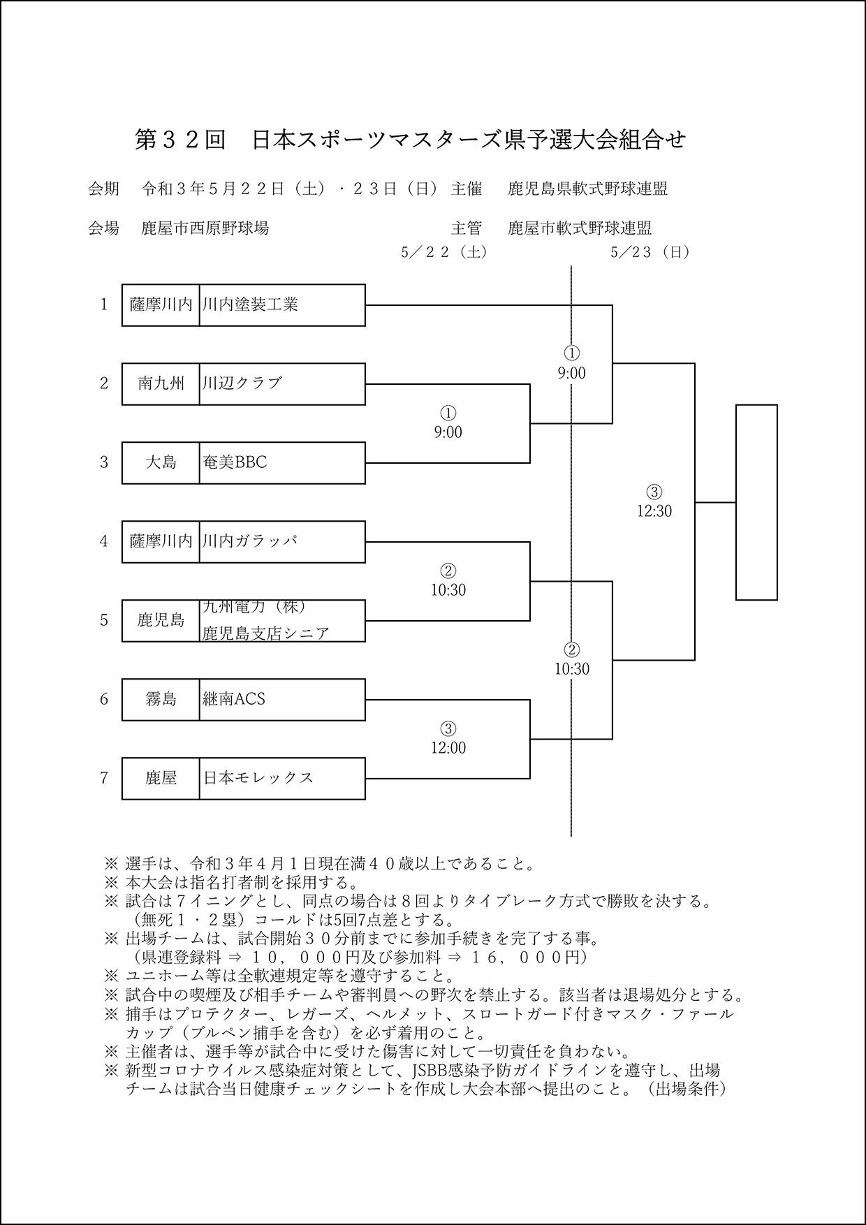 【組合せ】第32回日本スポーツマスターズ県予選大会
