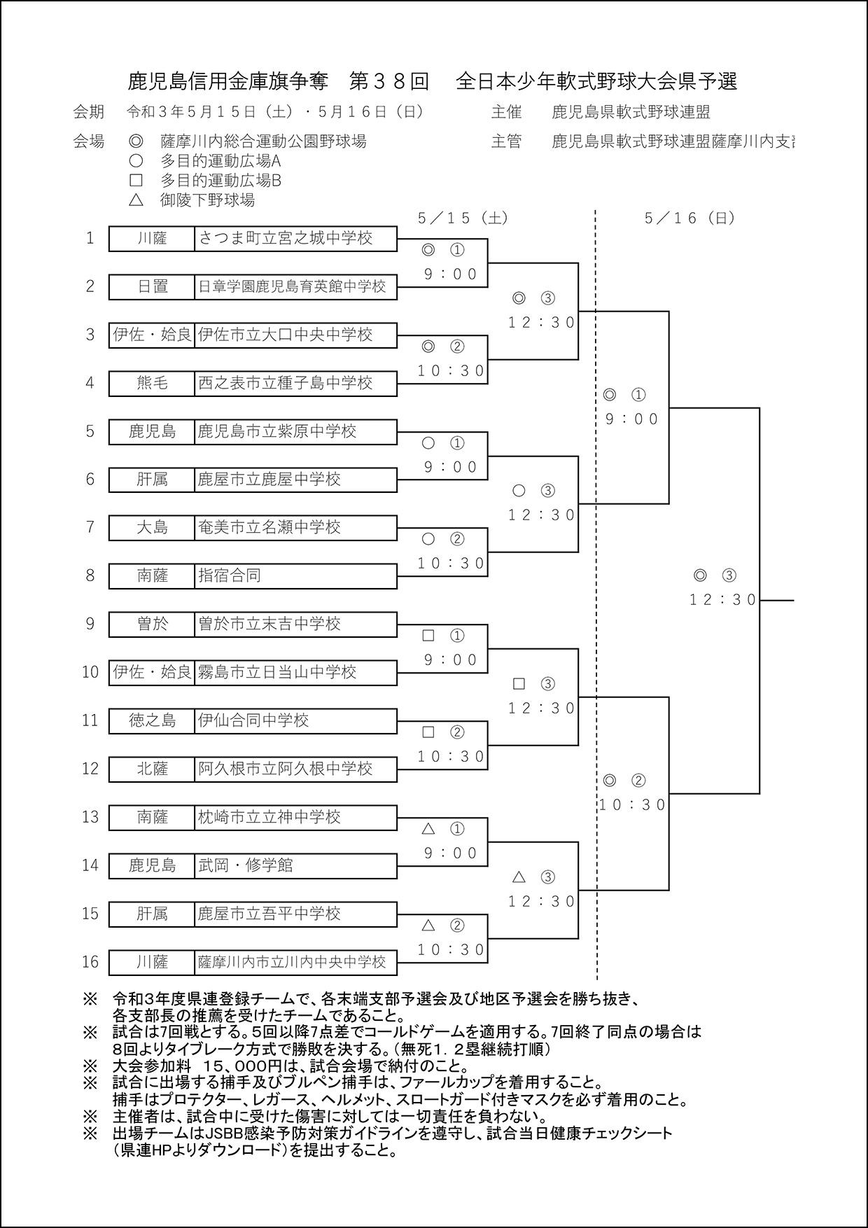 【組合せ】鹿児島信用金庫旗争奪 第38回全日本少年軟式野球大会県予選