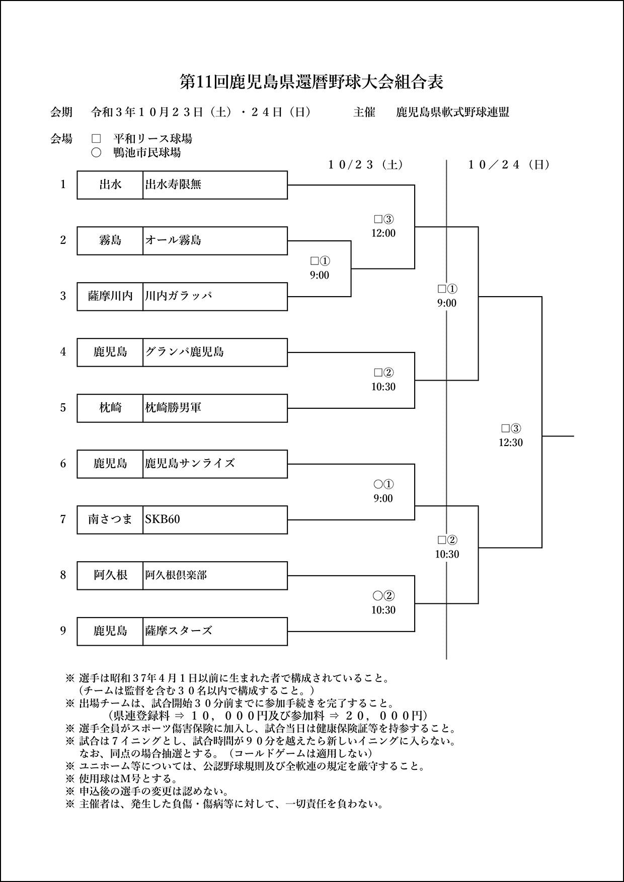 【組合せ】第11回鹿児島県還暦野球大会
