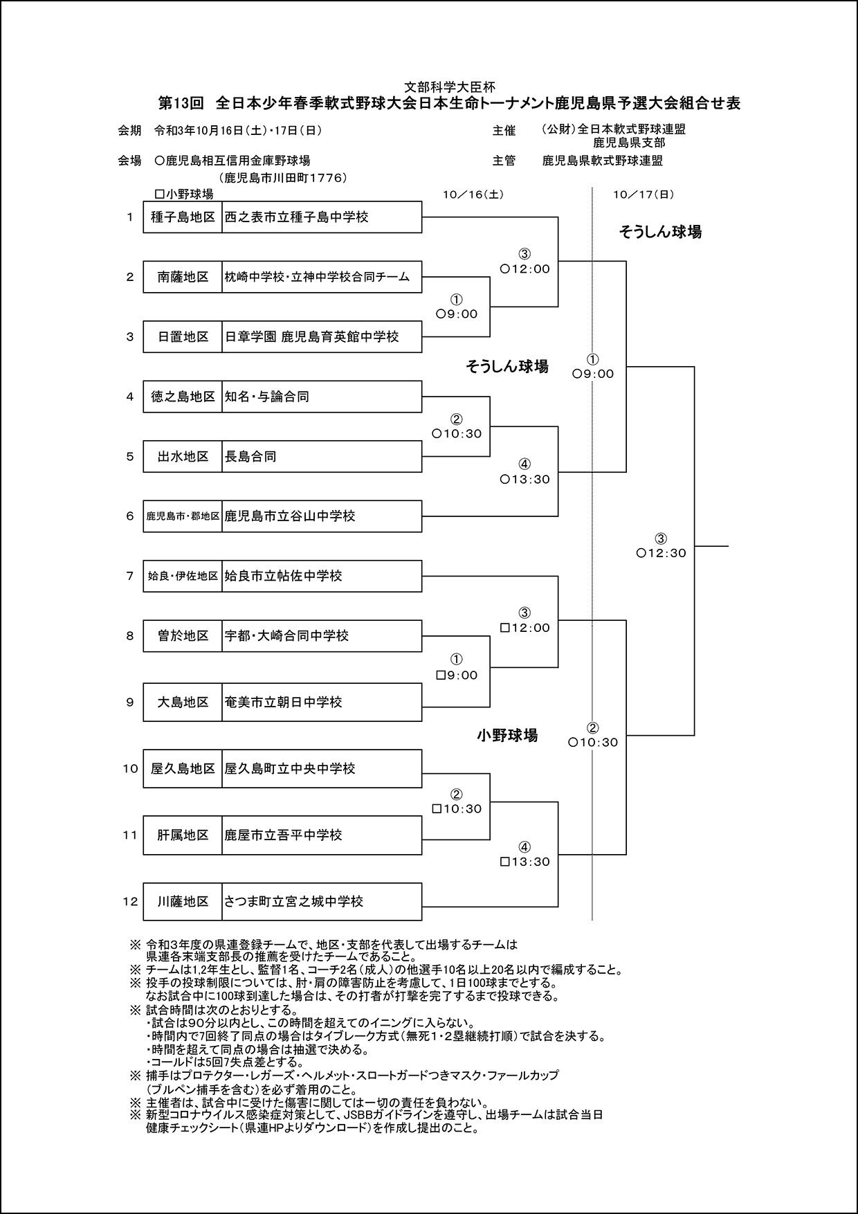 【組合せ】第13回全日本少年春季軟式野球大会